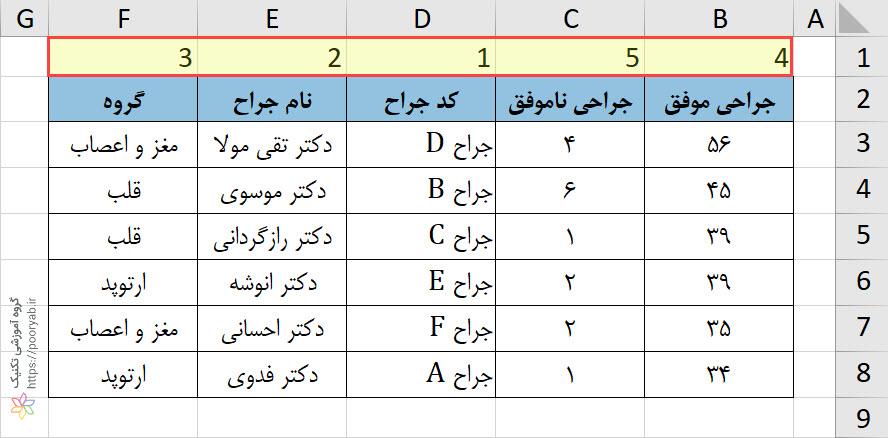 03 column code - آموزش تصویری اکسل - مرتب سازی ستون ها در اکسل (مرتب سازی افقی)