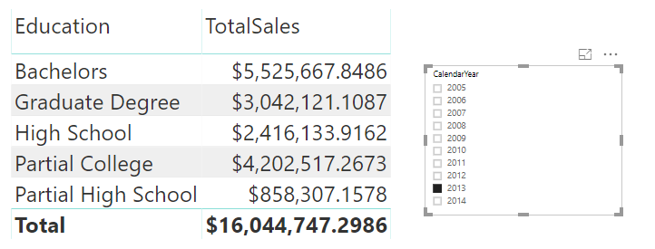 1 24 - Calculated Column یا Measure؟ مساله این است!