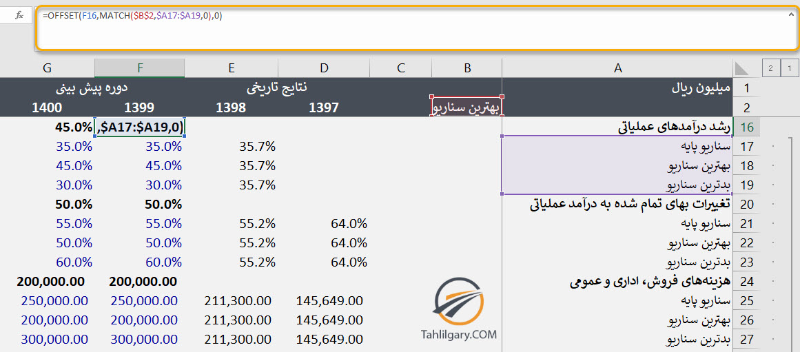 10 2 - تحلیل سناریو در مدلسازی مالی