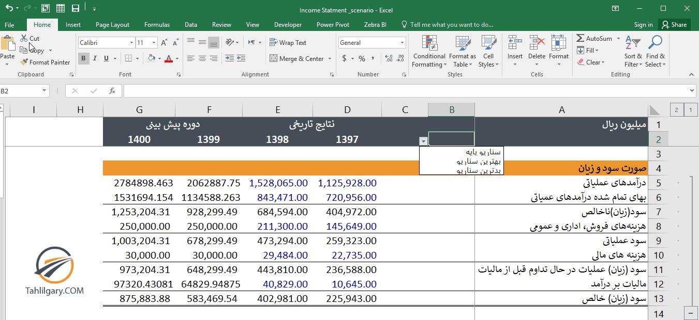 6 2 - تحلیل سناریو در مدلسازی مالی