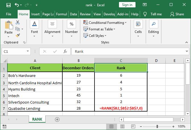 7 min 1 - فرمول های پرکاربرد برای تحلیل داده ها در اکسل