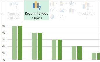 پیشنهاد دهی نمودار در اکسل 2013