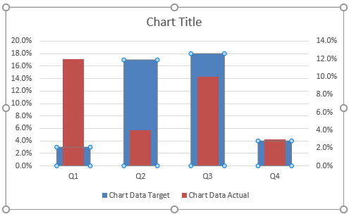 Actual Vs Target Chart in Excel chart when the gap width is lowered - ایجاد نمودار KPI (واقعی و هدف) در اکسل