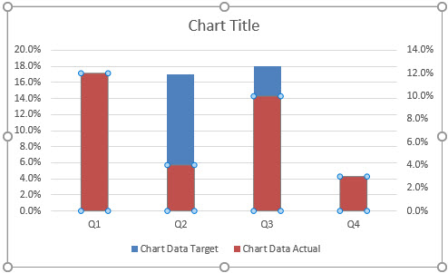 Actual Vs Target Chart in Excel when secondary Axis is selected - ایجاد نمودار KPI (واقعی و هدف) در اکسل
