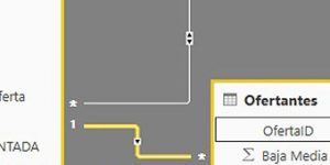 Bidirectional FImage1 min 300x150 - جهت روابط در Power BI