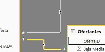 Bidirectional FImage1 min - نمایش انتخاب های کاربر با استفاده از زبان DAX