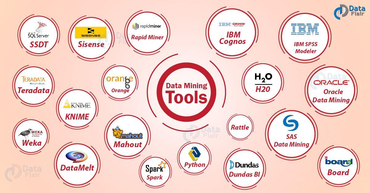 Data Mining Tools 01 1 - داده کاوی چیست؟