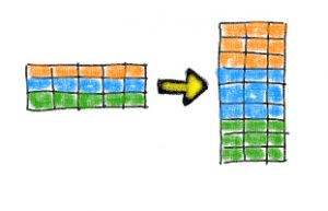 Data Transformation Forumlas in Excel 300x193 - پاکسازی شیت های اکسل با ساختار مشابه در Power BI