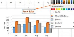 Excel Charts HowTo 300x150 -