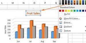 Excel Charts HowTo 300x150 - رسم نمودار در اکسل