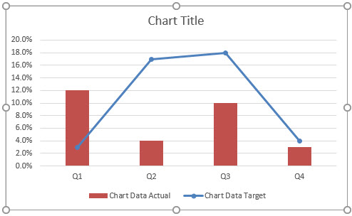 Planned vs Actual Chart in Excel Chart after changing to line chart - ایجاد نمودار KPI (واقعی و هدف) در اکسل
