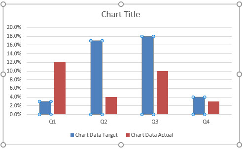 Planned vs Actual Chart in Excel Select target bars - ایجاد نمودار KPI (واقعی و هدف) در اکسل