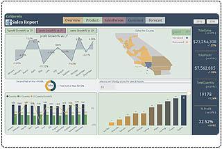 PowerBI Report 2 2 - کلاس آموزش آنلاین Power BI
