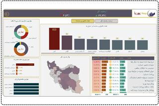PowerBI Report 4 - نمونه داشبورد های Power BI (نمونه کارهای پاوربی آی)
