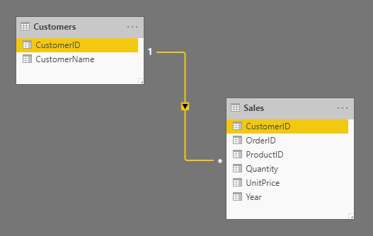 Screenshot 1023 - آموزش Power BI صفر تا سکو : قسمت پنجم ( ترکیب داده ها در Power Query)
