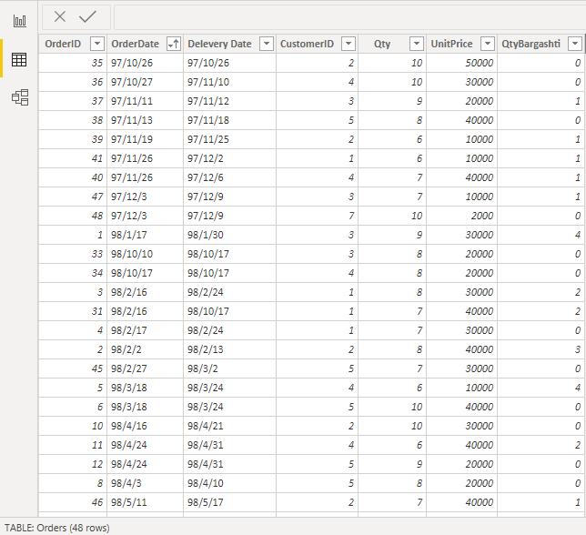 Screenshot 1075 - آموزش Power BI صفر تا سکو : قسمت ششم (کاربردهای زبان DAX)
