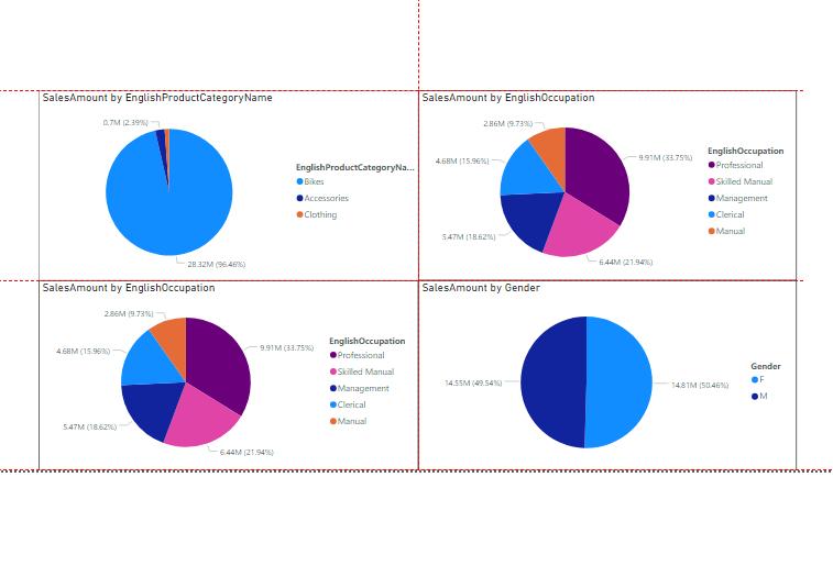 Screenshot 15 - گروه بندی چارت ها در Power BI