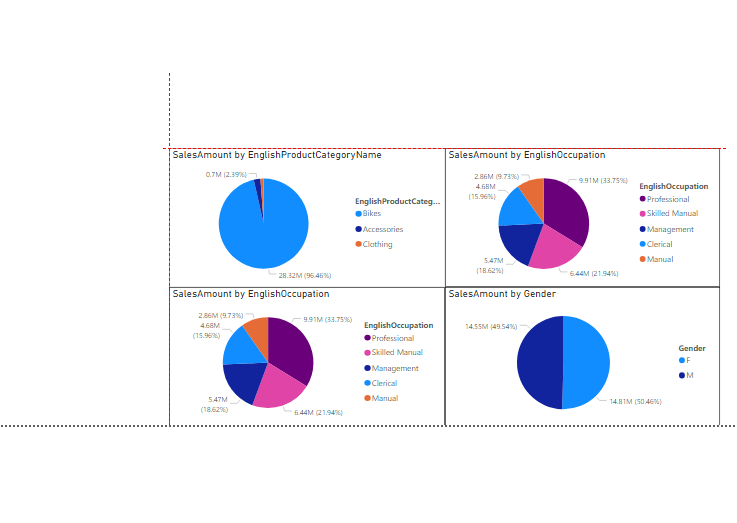 Screenshot 16 - گروه بندی چارت ها در Power BI