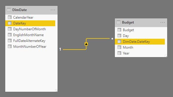 Screenshot 698 - برقراری رابطه با استفاده از کلید ترکیبی در Power BI