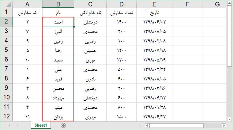 مرتب سازی داده ها در اکسل