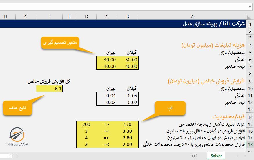 a2 - آموزش ابزار solver در اکسل