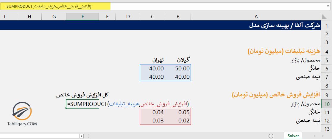 a3 - آموزش ابزار solver در اکسل