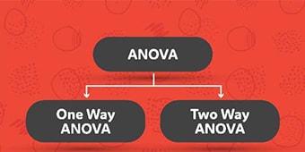 anova 2 - نحوه استفاده از تحلیل واریانس ANOVA در اکسل