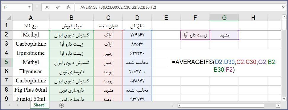 average family 4 - توابع خانواده Average در اکسل