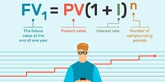تابع FV محاسبه ارزش آتی سرمایه گذاری در اکسل