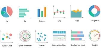 ۴۴ نوع نمودار برای کاربردهای گوناگون