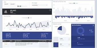 تحلیل فیس بوک با استفاده از Power BI