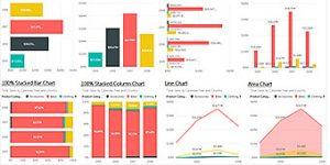 chart grouping 300x150 - گروه بندی چارت ها در Power BI