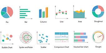 chart types 1 - شاخص های کلیدی عملکرد (KPI) انواع و روش اجرا