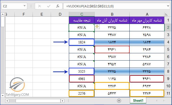 com 7 - مقایسه دو ستون در اکسل