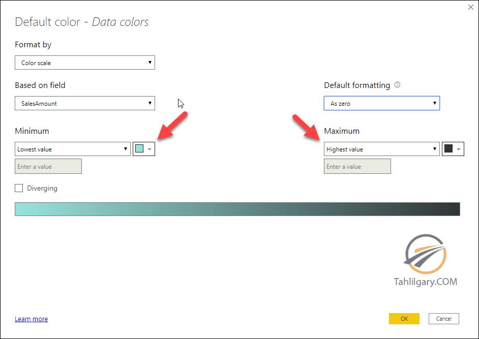 conditional color 07 - رنگ بندی شرطی با زبان DAX
