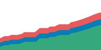 cumulative sales 1 - محاسبه مقادیر تجمعی در Power BI