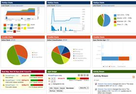 dashboard - داشبورد مدیریتی چیست؟