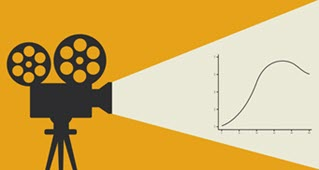 data science of hollywood 900px min -