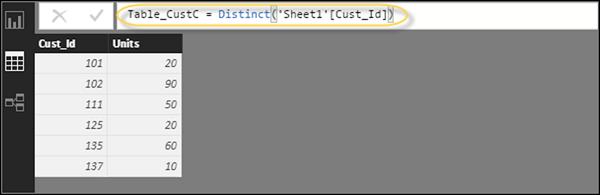 فرمولنویسی DAX