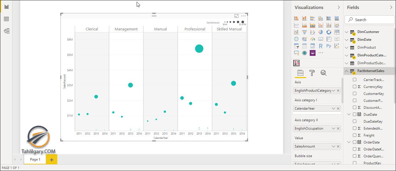dot plot - ویژوال Dot Plot By MAQ Software