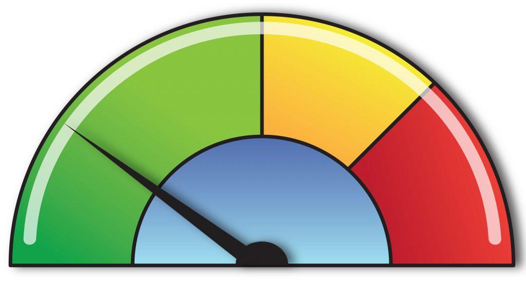 gauge 1024x552 - سوالات متداول در مصاحبه های شغلی پاور بی آی (قسمت سوم)