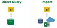 import vs directquery 200x100 - آموزش Power BI صفر تا سکو : قسمت دوم (اتصال به منابع داده در Power BI)