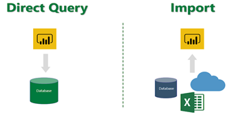 import vs directquery - مقایسه نحوه اتصال Import و DirectQuery در Power BI