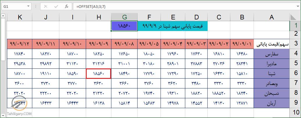 offset 14 - کاربرد تابع offset در اکسل