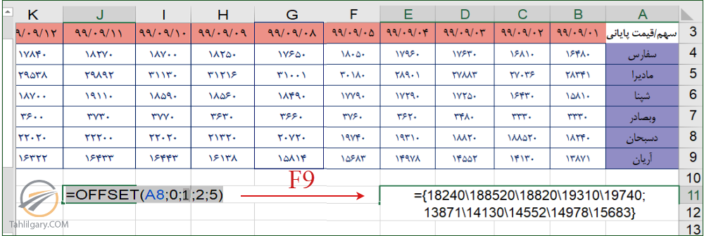 offset 21 - کاربرد تابع offset در اکسل