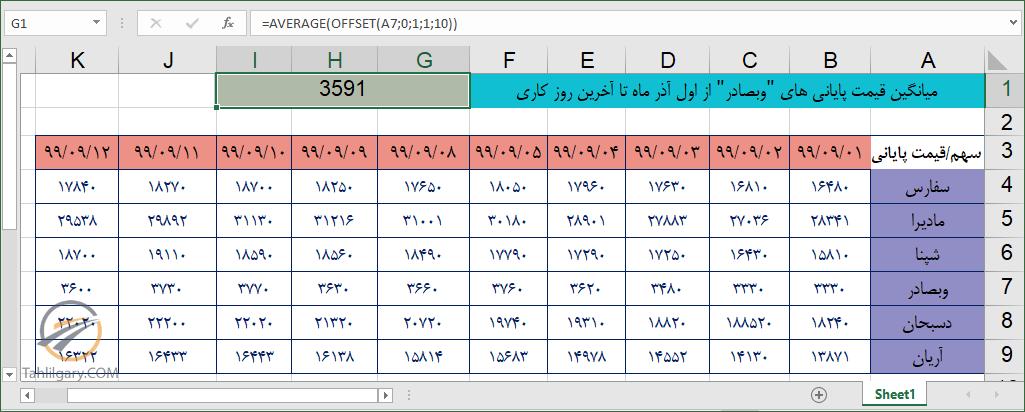 offset 24 - کاربرد تابع offset در اکسل