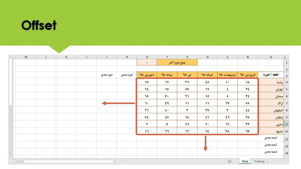 offset 1 1024x576 - آموزش فرمول offset در اکسل [ویدئو]