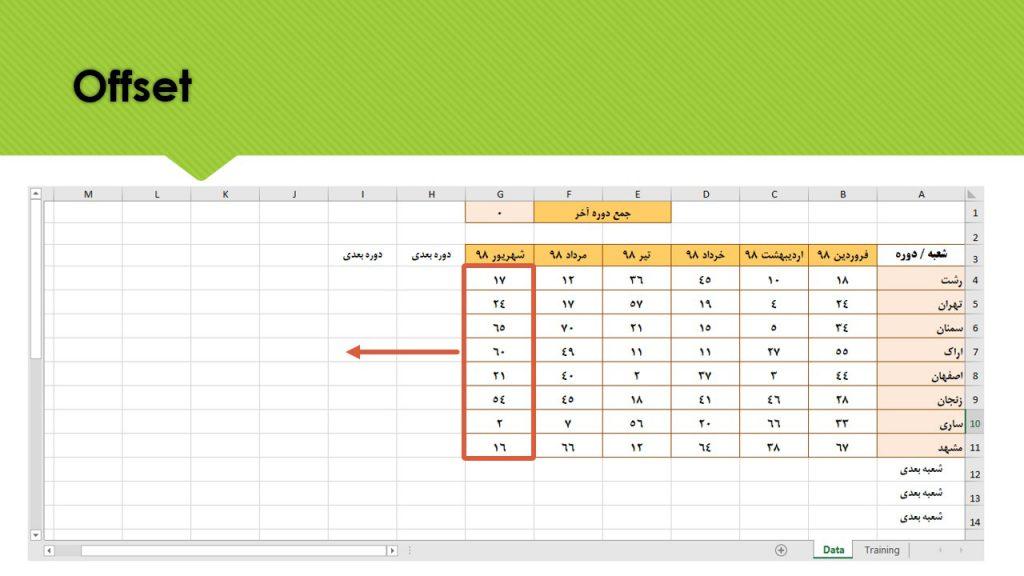 offset 2 1024x576 - آموزش فرمول offset در اکسل [ویدئو]