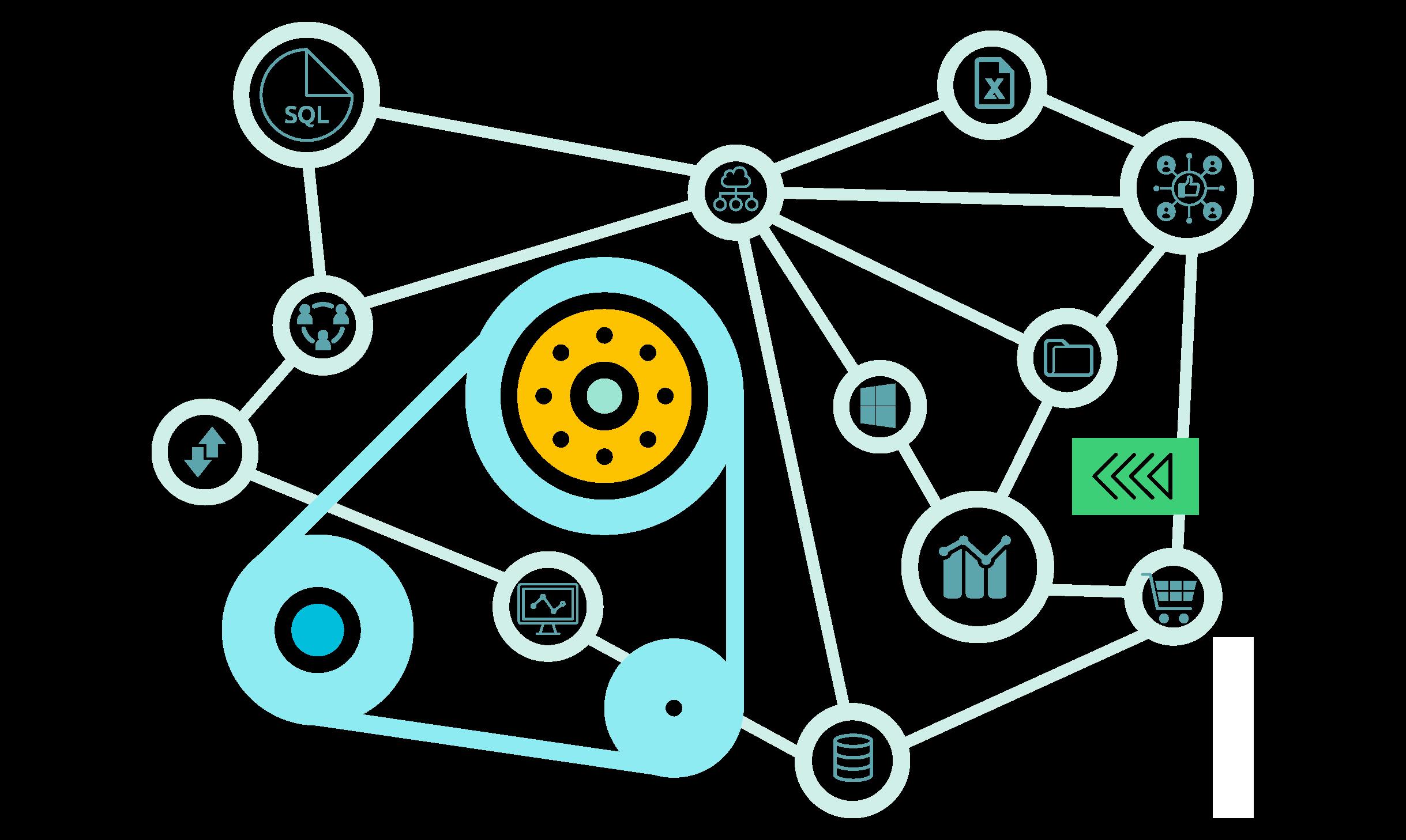 powerbi connect to any data source graphic - آموزش Power BI صفر تا سکو : قسمت دوم (اتصال به منابع داده در Power BI)