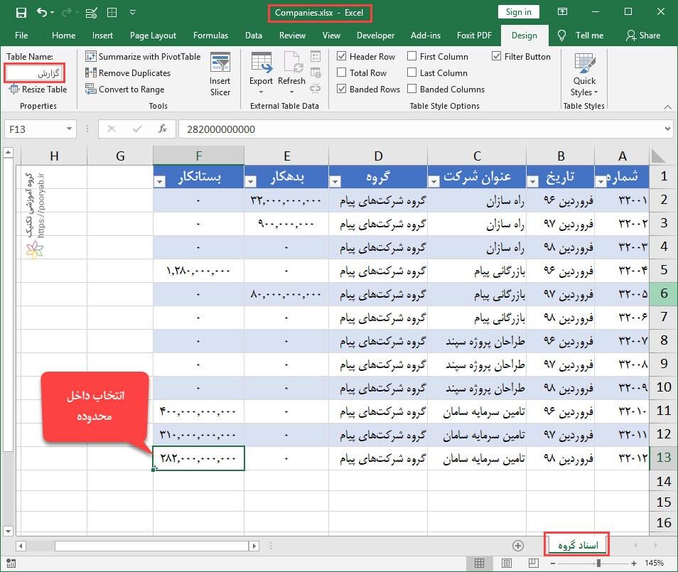 ایجاد جدول در اکسل برای لود کردن در Power BI